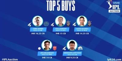 IPL निलामी में चार विदेशी खिलाड़ी निलामी में सबसे ऊँची बोली वाली श्रंखला में